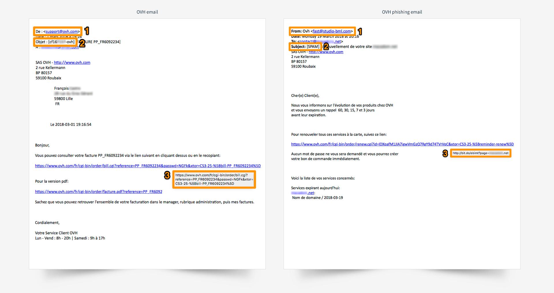 Diferencia entre un email de OVHcloud y un email de phishing