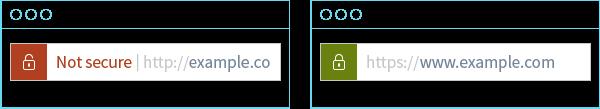 Passer son site internet en HTTPS grâce au SSL | Documentation OVH