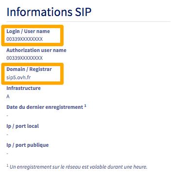 ligne sip - Login et Domain