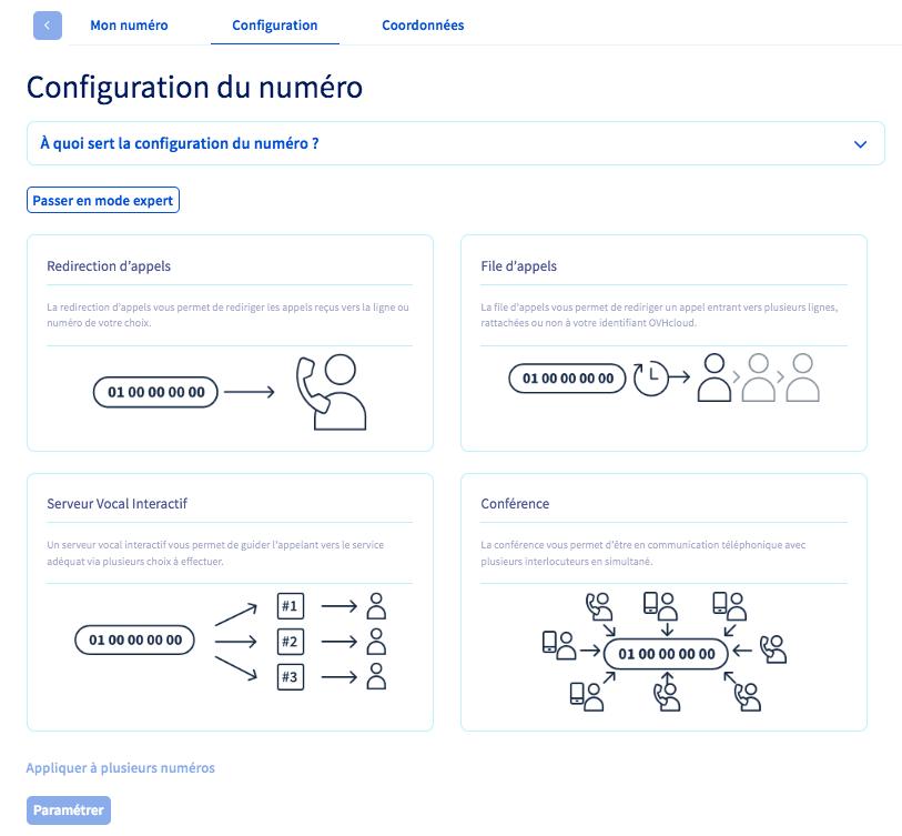 configurationnumeroalias