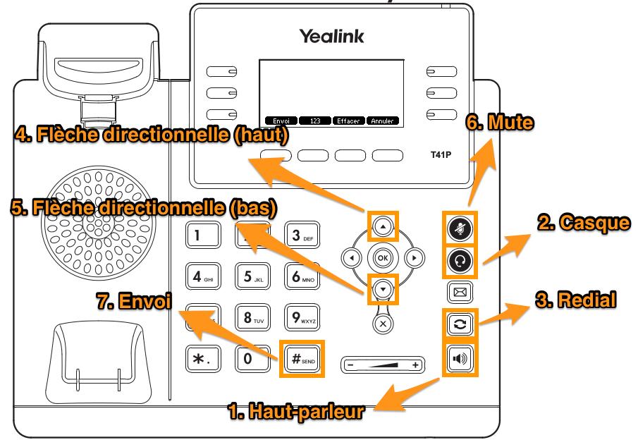 Visuel du Yealink T4X