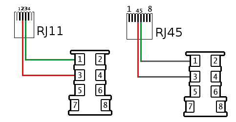 rj45 cat 5 wall jack wiring diagram