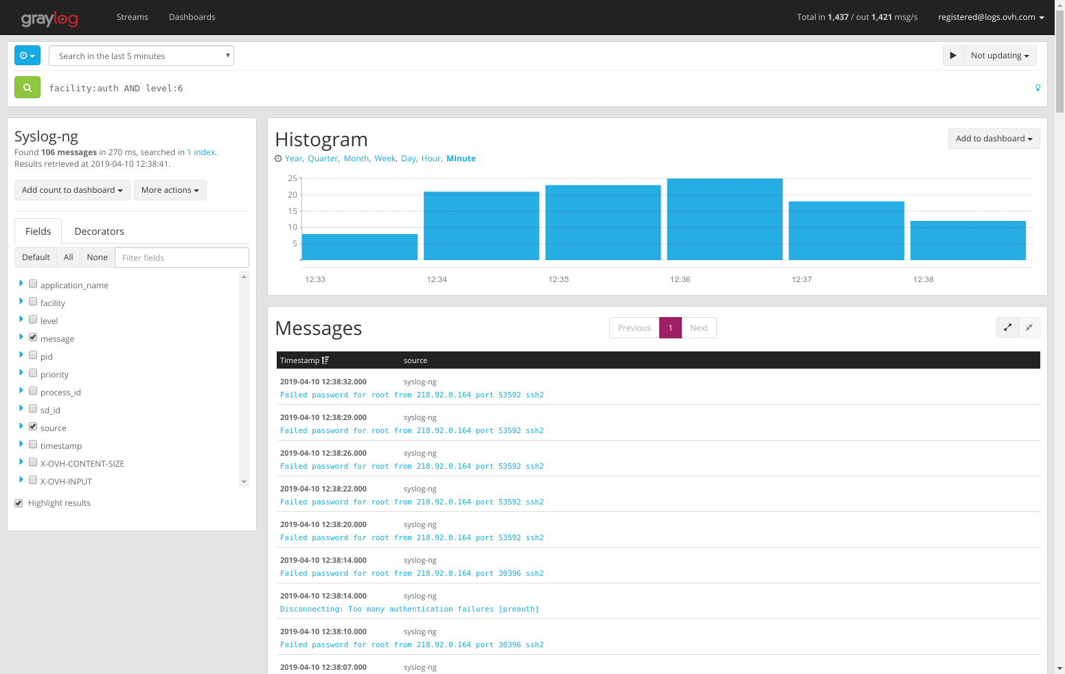 Graylog search view