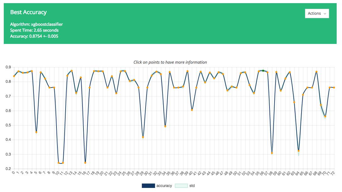 optimization_result